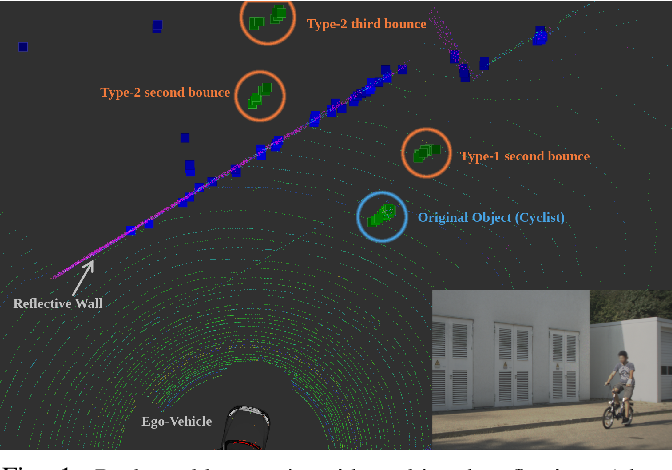 Figure 1 for Using Machine Learning to Detect Ghost Images in Automotive Radar