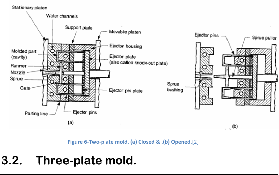 Mold Tech Spi Equivalent