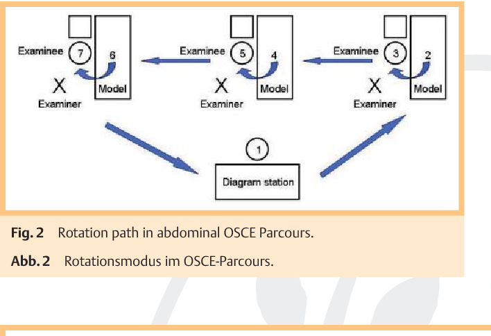 PDF] Evaluation of an OSCE assessment tool for abdominal ultrasound