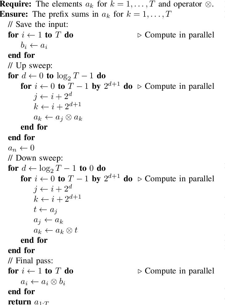 Figure 4 for Temporal Parallelization of Inference in Hidden Markov Models