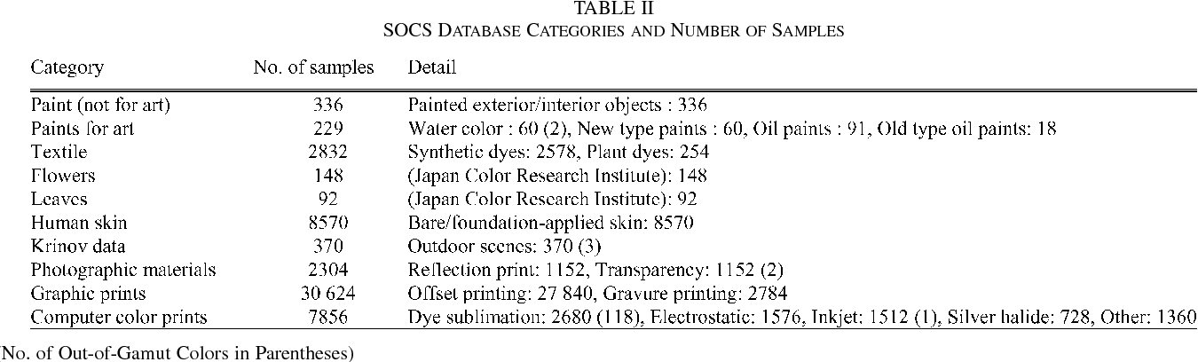 Design Of Primaries For A Wide Gamut Television Colorimetry