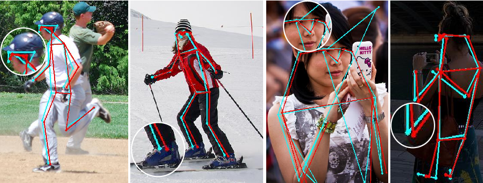 Figure 3 for Low-resolution Human Pose Estimation