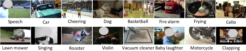 Figure 3 for Unified Multisensory Perception: Weakly-Supervised Audio-Visual Video Parsing