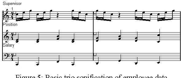 Analysis Of Data Sets Using Trio Sonification - Semantic Scholar