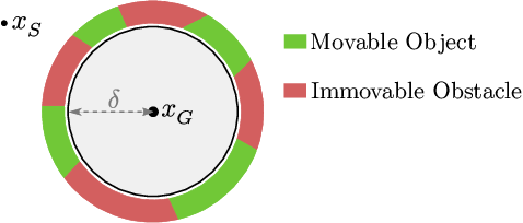 Figure 4 for Manipulation Planning Among Movable Obstacles Using Physics-Based Adaptive Motion Primitives