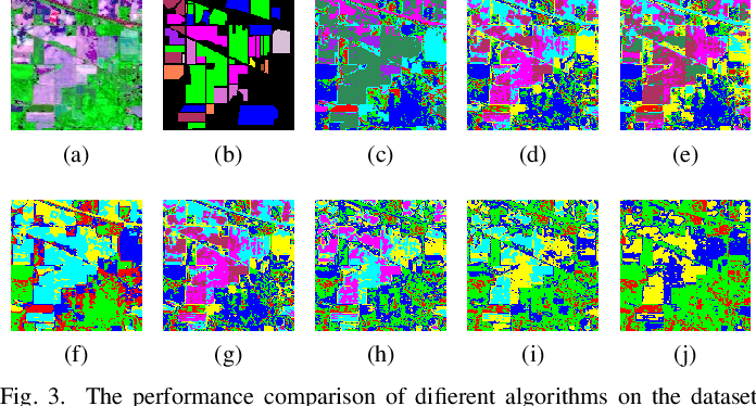Figure 3 for Deep Clustering With Intra-class Distance Constraint for Hyperspectral Images