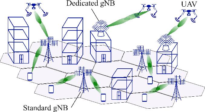 Figure 2 for Millimeter-Wave UAV Coveragein Urban Environments