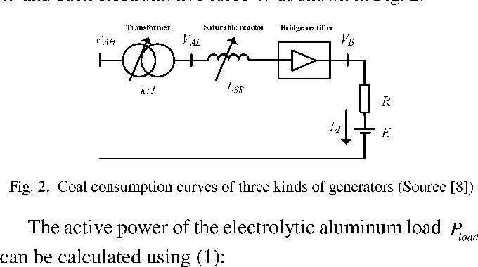 Fig. 2. Coal consumption curves of three kinds of generators (Source [8])