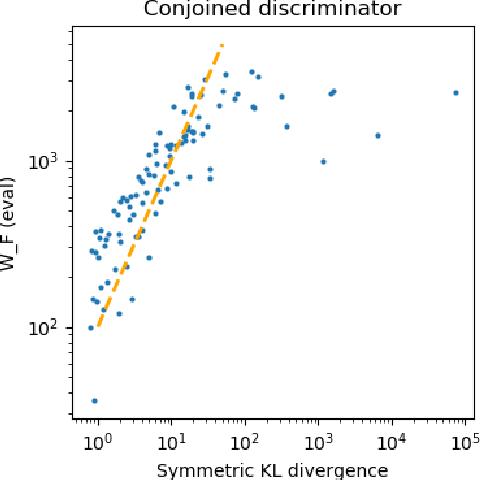 Figure 2 for Approximability of Discriminators Implies Diversity in GANs