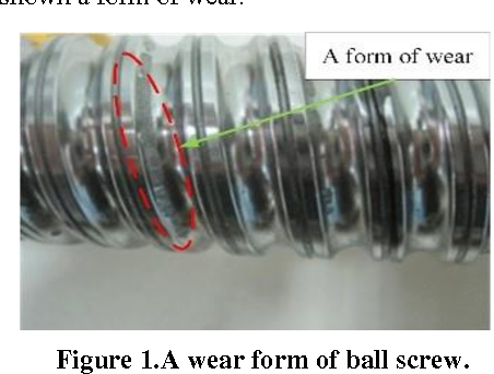 A new approach to identify the ball screw wear based on feed motor