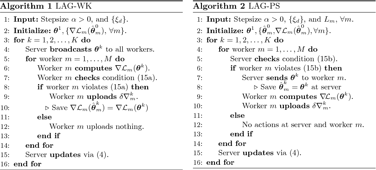 Figure 3 for LAG: Lazily Aggregated Gradient for Communication-Efficient Distributed Learning