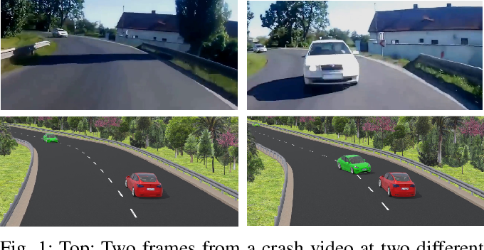 Figure 1 for DeepCrashTest: Turning Dashcam Videos into Virtual Crash Tests for Automated Driving Systems