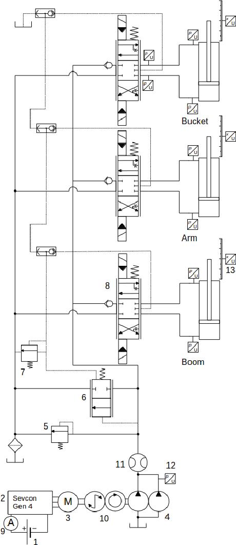 Energy Balance of Electro-Hydraulic Powertrain in a Micro Excavator