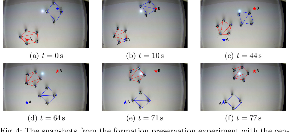 Figure 4 for Multi-Objective Policy Generation for Multi-Robot Systems Using Riemannian Motion Policies