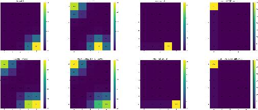 Figure 1 for Multi-Principal Assistance Games