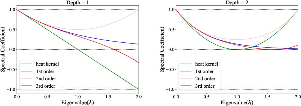 Figure 1 for Dirichlet Graph Variational Autoencoder