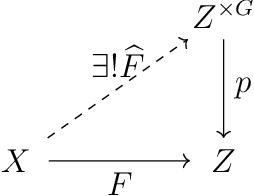 Figure 1 for Equivariant neural networks and equivarification