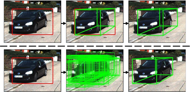Figure 1 for Deep Fitting Degree Scoring Network for Monocular 3D Object Detection
