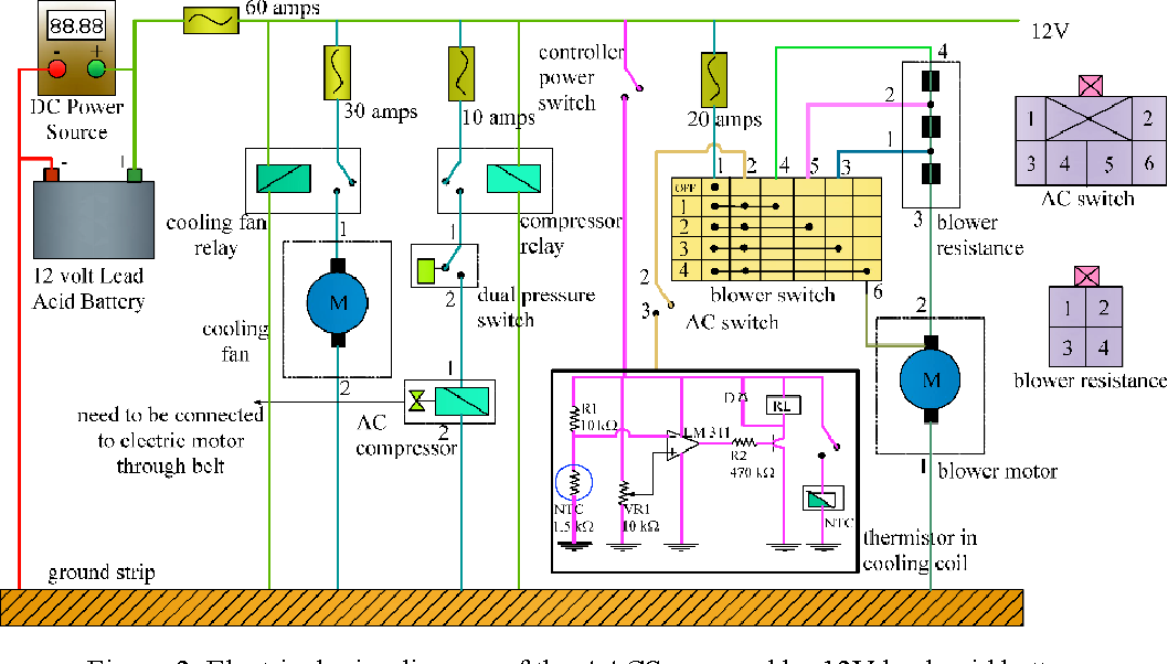 Figure 2 from Impact of a 12-volt Lead Acid Battery State-of-Charge