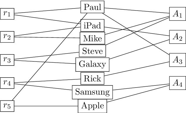 Figure 3 for Local Embeddings for Relational Data Integration