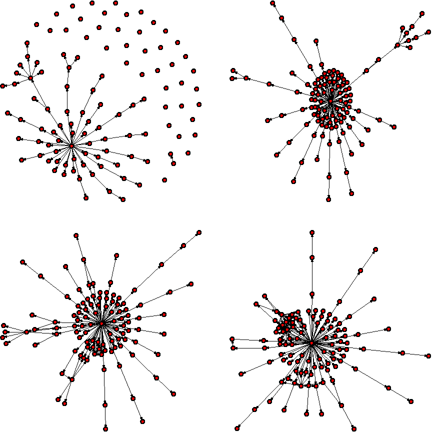 Figure 1 for Learning Large-Scale Bayesian Networks with the sparsebn Package
