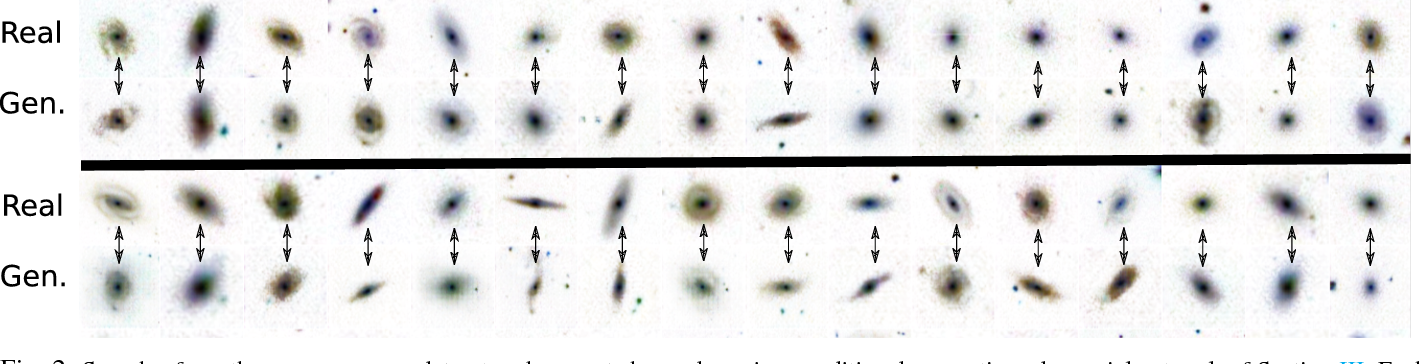 Figure 2 for Enabling Dark Energy Science with Deep Generative Models of Galaxy Images