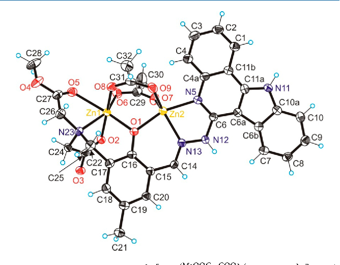 Figure 2 From Dicopperii And Dizincii Complexes With