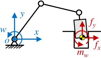 Figure 1 for Fast Skill Learning for Variable Compliance Robotic Assembly