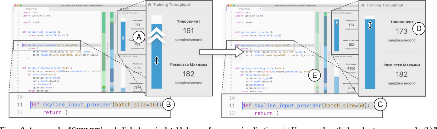 Figure 2 for Skyline: Interactive In-Editor Computational Performance Profiling for Deep Neural Network Training