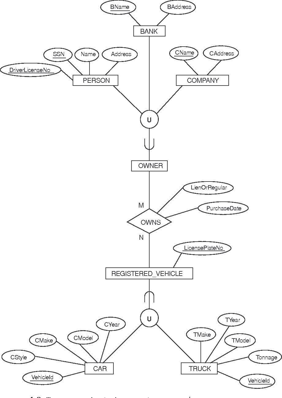 enhanced entity relationship and uml modeling semantic scholar Hotel Entity Relation Diagram