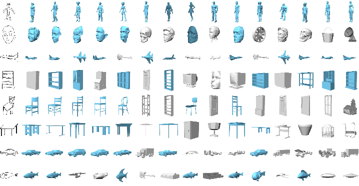 Figure 1 for Sketch-based 3D Shape Retrieval using Convolutional Neural Networks