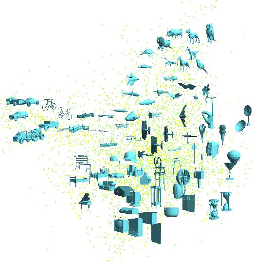 Figure 4 for Sketch-based 3D Shape Retrieval using Convolutional Neural Networks