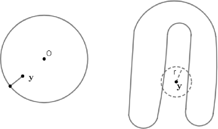 Figure 4 for Inferring Manifolds From Noisy Data Using Gaussian Processes