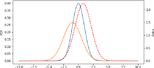 Figure 1 for Active Learning for Segmentation Based on Bayesian Sample Queries