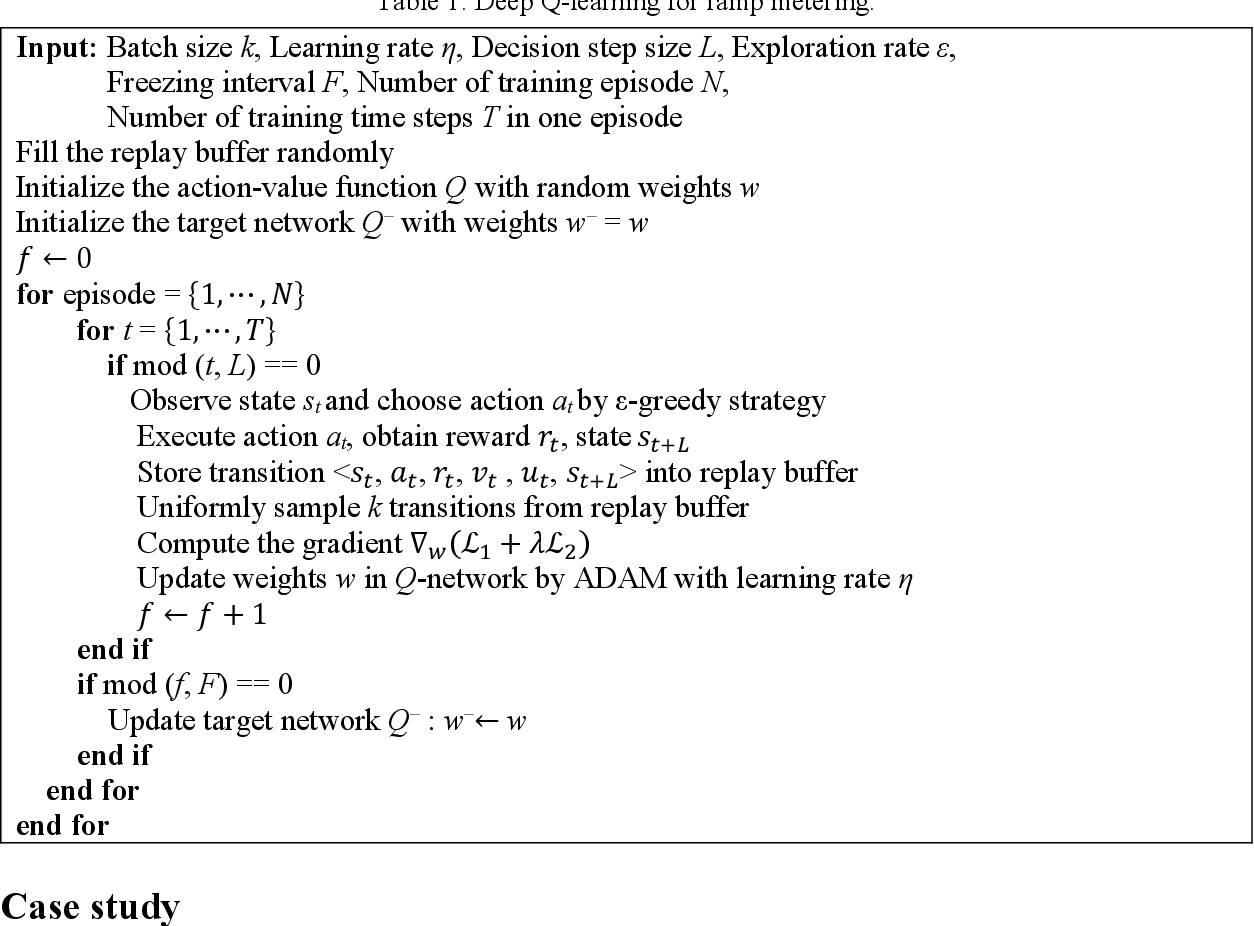 Figure 2 for A Deep Reinforcement Learning Approach for Ramp Metering Based on Traffic Video Data