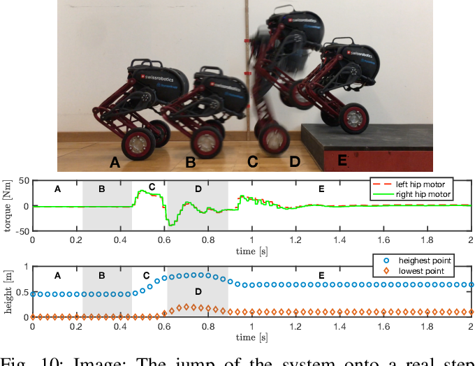 Figure 2 for Ascento: A Two-Wheeled Jumping Robot