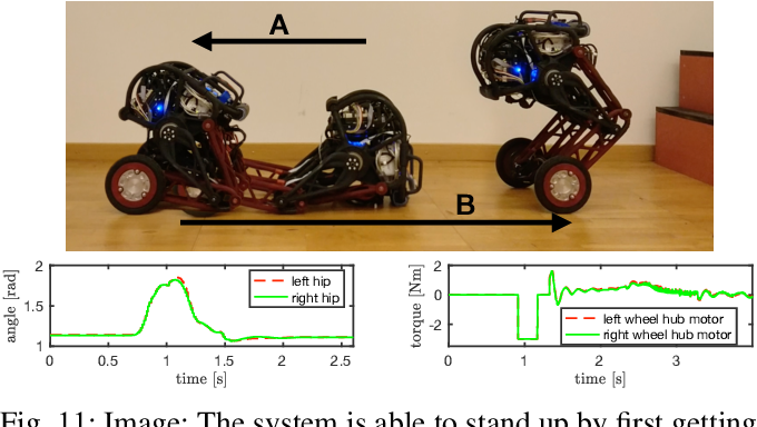 Figure 3 for Ascento: A Two-Wheeled Jumping Robot