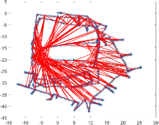 PDF] A Pose-Graph Optimization tool for MATLAB - Semantic