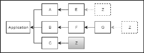 Fig 1. The nearest selection strategy