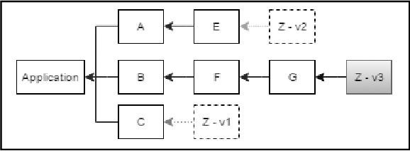 Fig 2. The most recent version selection strategy