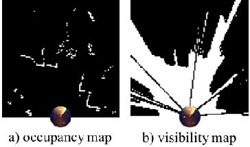 Figure 3 for 2D LiDAR Map Prediction via Estimating Motion Flow with GRU