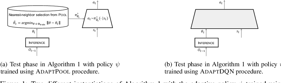 Figure 1 for Towards Deployment of Robust AI Agents for Human-Machine Partnerships