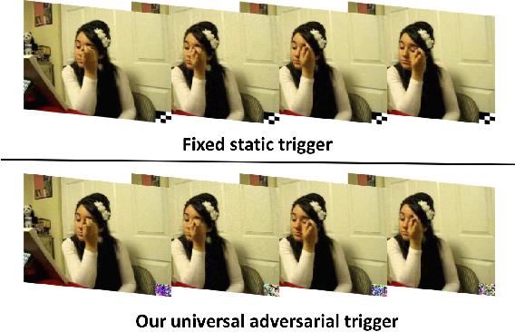 Figure 1 for Clean-Label Backdoor Attacks on Video Recognition Models