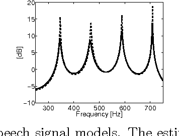 Figure 3: Speech signal models. The estimated model (solid) of the second subband is modified (dashed).