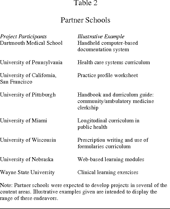PDF] The Undergraduate Medical Education for the 21st