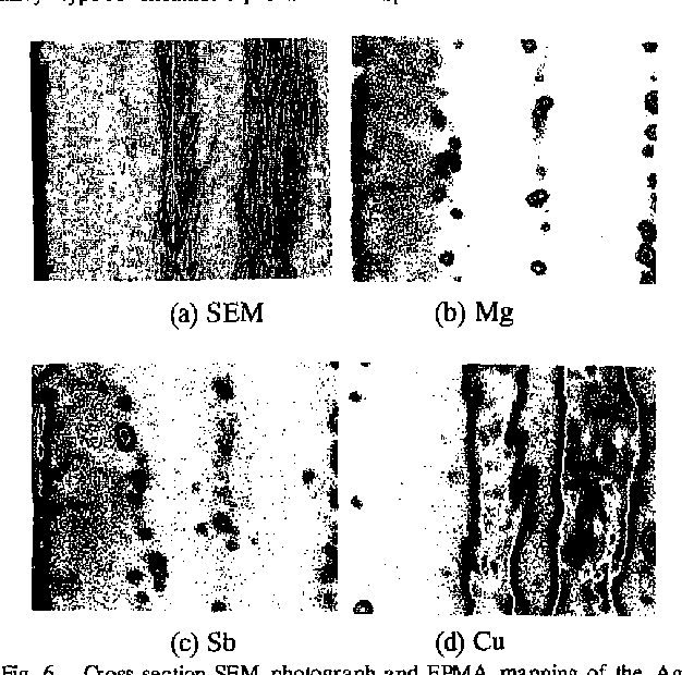 "Fig. 6 . aoss section SEM photograph and EPMA mapping of the AgMg-Sb alloy sheathed tape ""type A"". (a) SEM, (b) Mg, (b) Sb, (c) Cu"