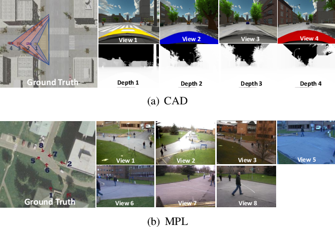 Figure 2 for Multi-view Sensor Fusion by Integrating Model-based Estimation and Graph Learning for Collaborative Object Localization