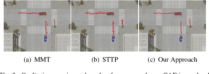 Figure 3 for Multi-view Sensor Fusion by Integrating Model-based Estimation and Graph Learning for Collaborative Object Localization