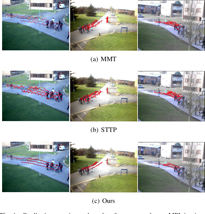 Figure 4 for Multi-view Sensor Fusion by Integrating Model-based Estimation and Graph Learning for Collaborative Object Localization