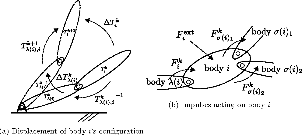 Figure 1 for A Linear-Time Variational Integrator for Multibody Systems